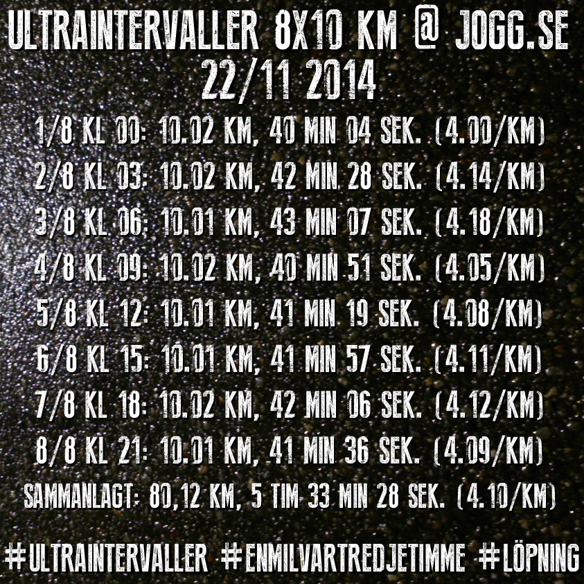 ultraintervaller_copy