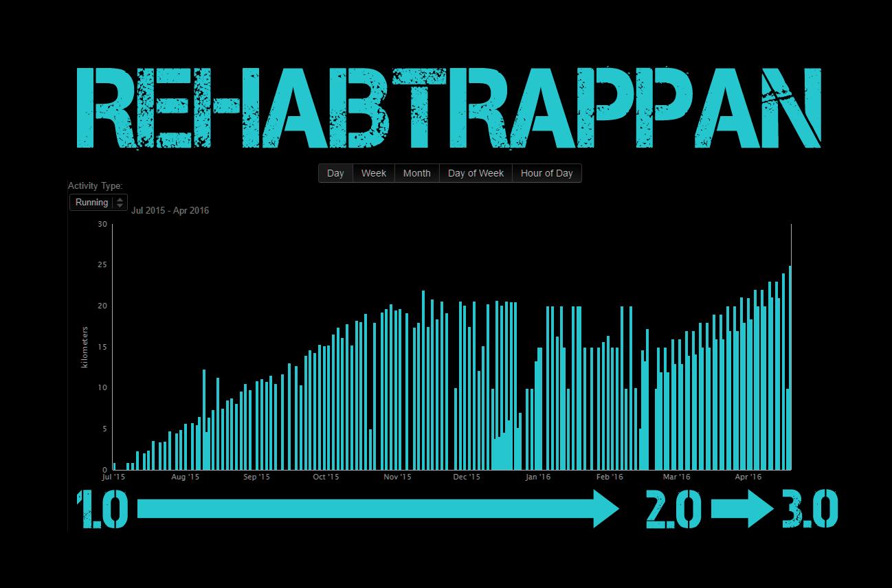 rehab30